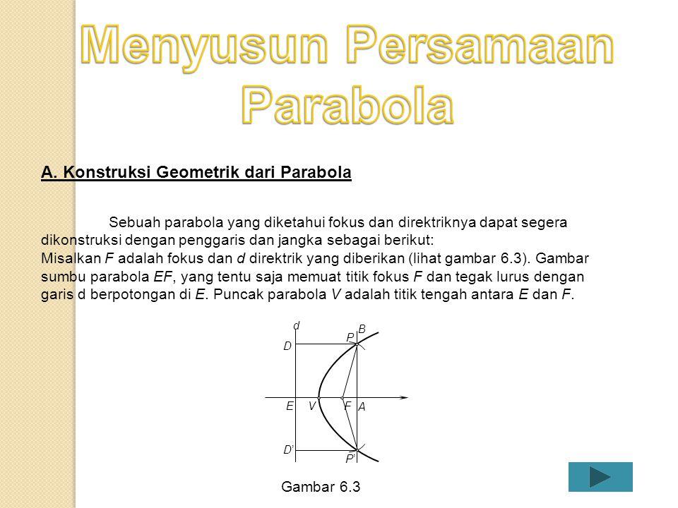 Menyusun Persamaan Parabola
