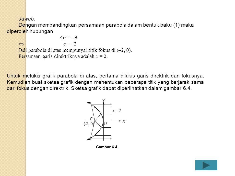 Jawab: Dengan membandingkan persamaan parabola dalam bentuk baku (1) maka diperoleh hubungan. 4c = –8.