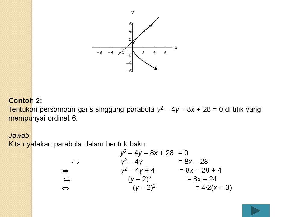 Contoh 2: Tentukan persamaan garis singgung parabola y2 – 4y – 8x + 28 = 0 di titik yang mempunyai ordinat 6.
