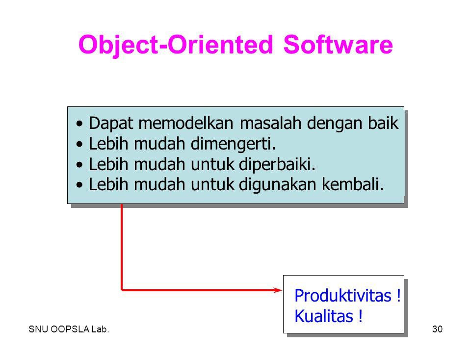 Object-Oriented Software