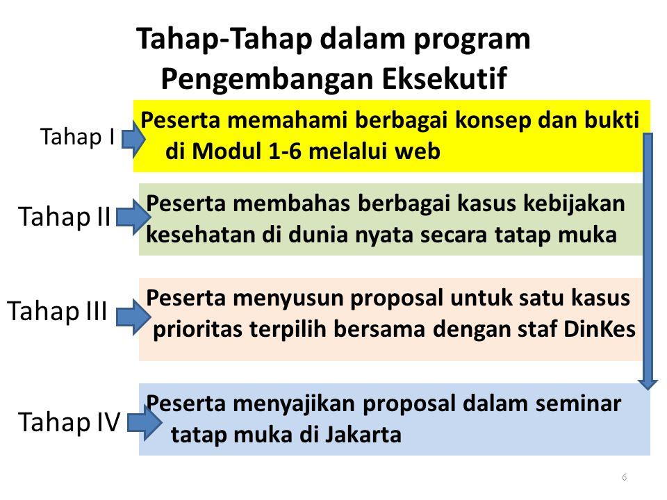 Tahap-Tahap dalam program Pengembangan Eksekutif