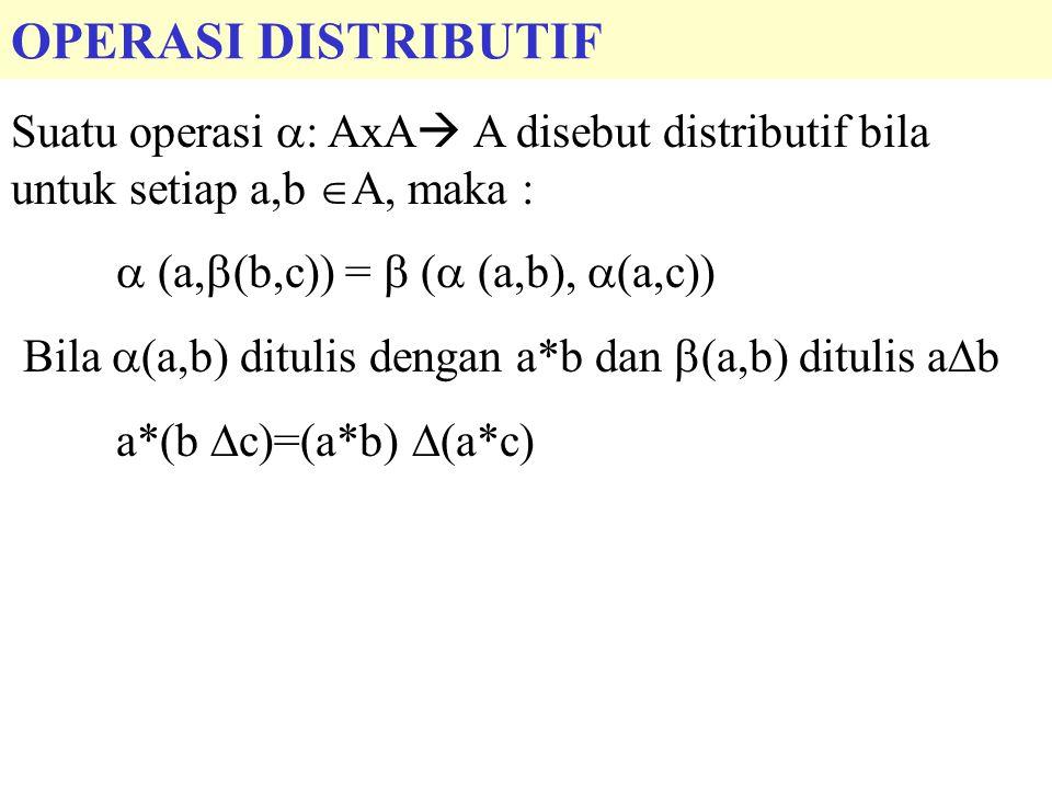 OPERASI DISTRIBUTIF Suatu operasi : AxA A disebut distributif bila untuk setiap a,b A, maka :  (a,(b,c)) =  ( (a,b), (a,c))