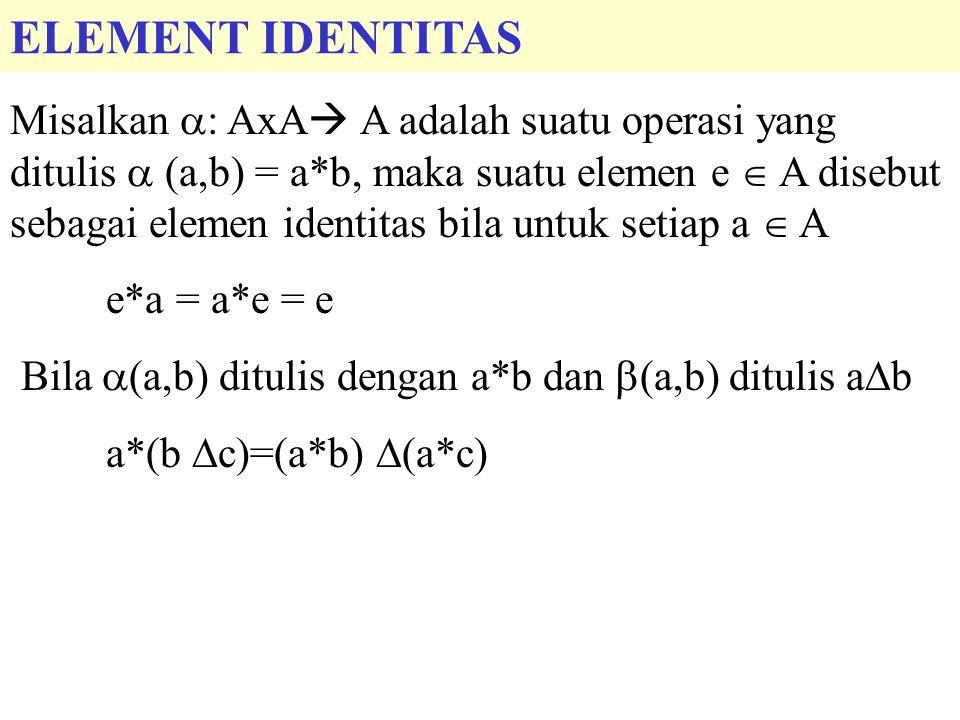 ELEMENT IDENTITAS