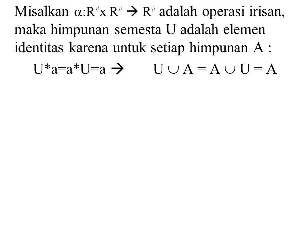 Misalkan :R#x R#  R# adalah operasi irisan, maka himpunan semesta U adalah elemen identitas karena untuk setiap himpunan A :