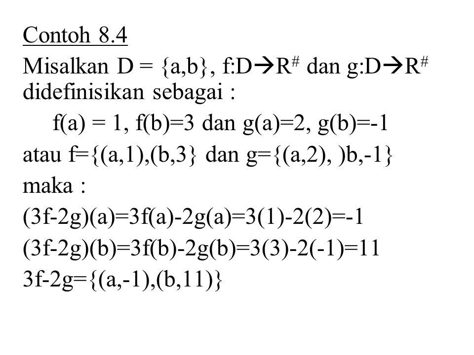 Contoh 8.4 Misalkan D = {a,b}, f:DR# dan g:DR# didefinisikan sebagai : f(a) = 1, f(b)=3 dan g(a)=2, g(b)=-1.