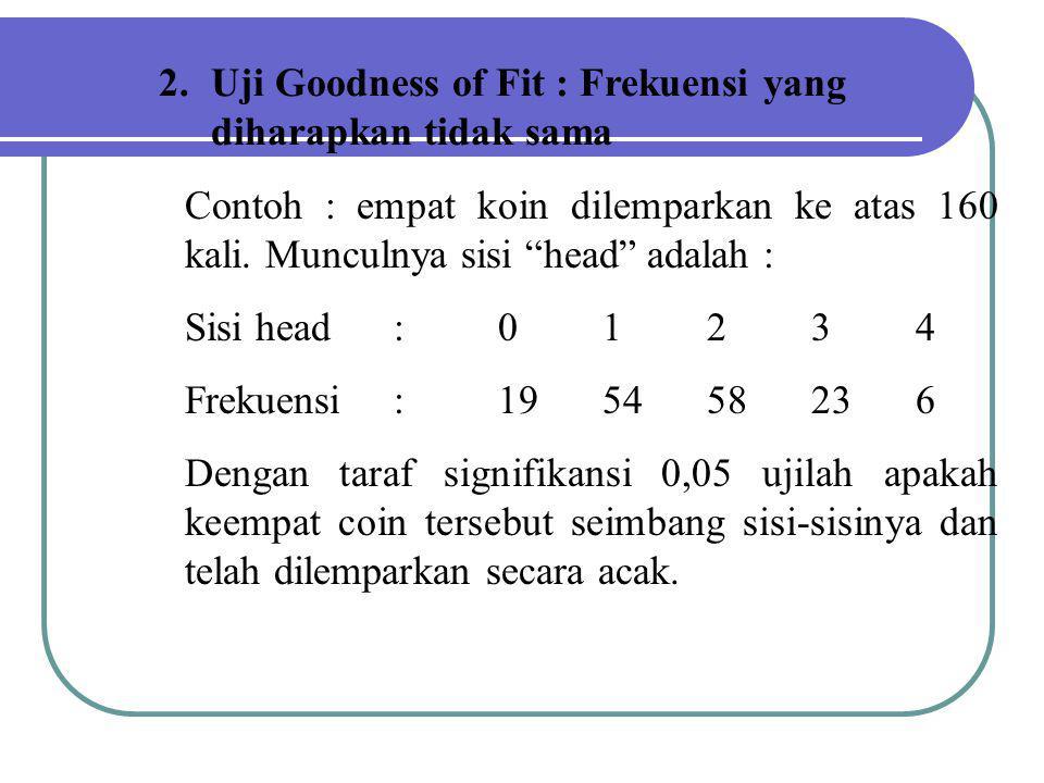 Uji Goodness of Fit : Frekuensi yang diharapkan tidak sama