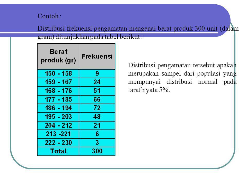 Contoh : Distribusi frekuensi pengamatan mengenai berat produk 300 unit (dalam gram) ditunjukkan pada tabel berikut :