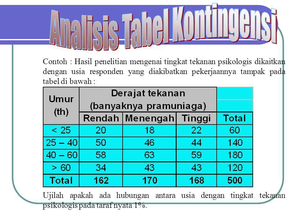 Analisis Tabel Kontingensi