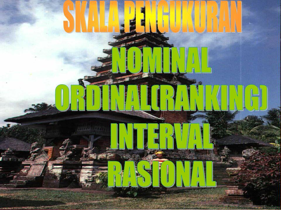 SKALA PENGUKURAN NOMINAL ORDINAL(RANKING) INTERVAL RASIONAL