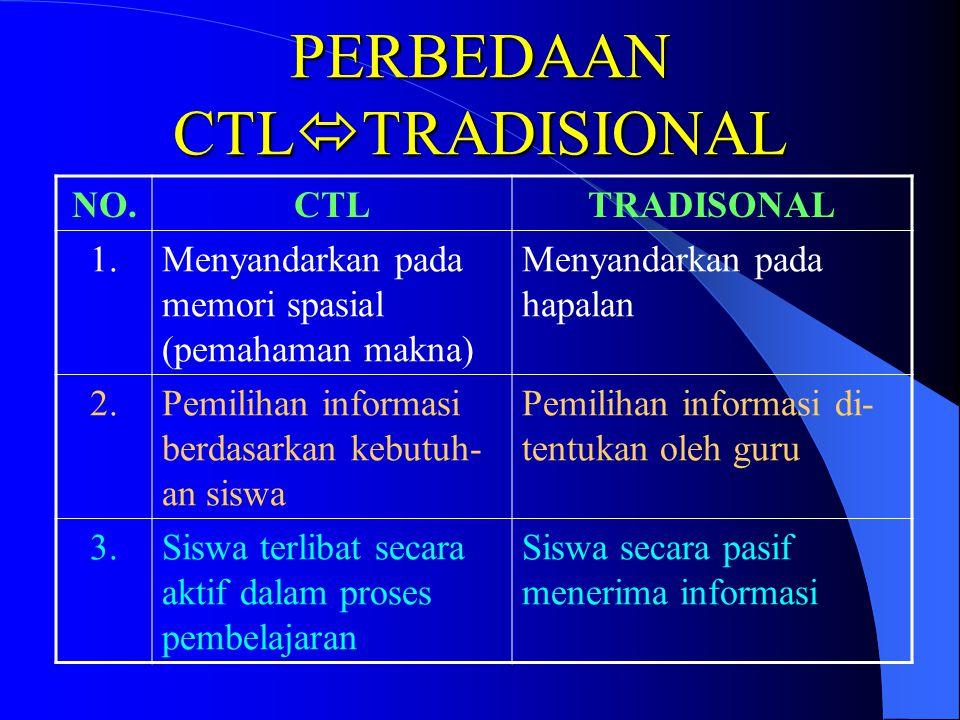 PERBEDAAN CTLTRADISIONAL