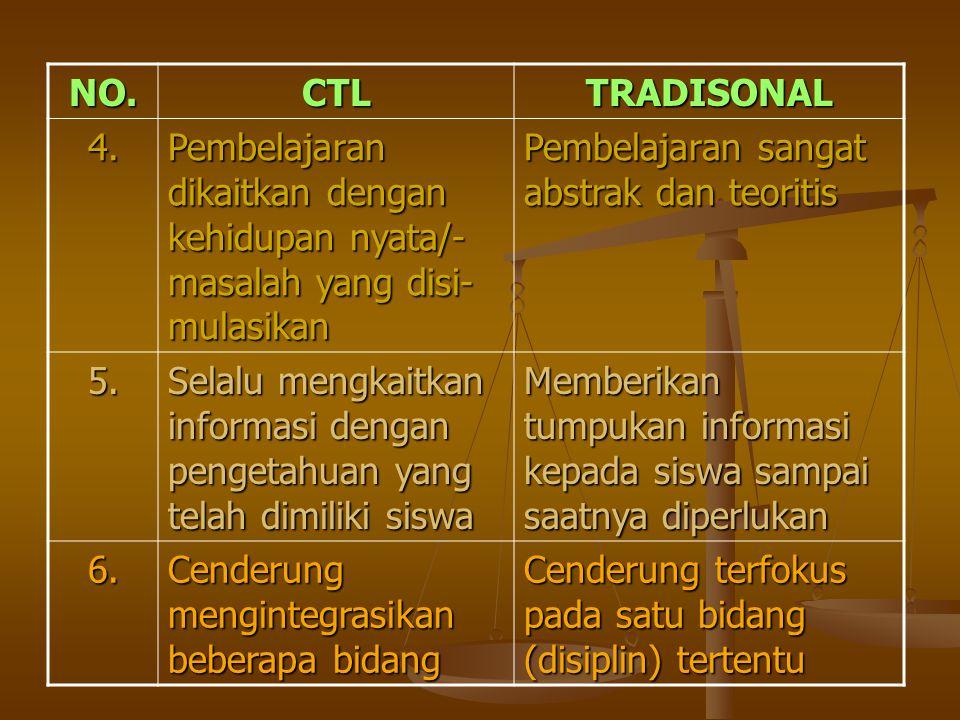 NO. CTL. TRADISONAL. 4. Pembelajaran dikaitkan dengan kehidupan nyata/-masalah yang disi-mulasikan.