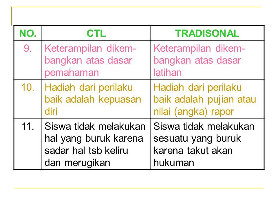 NO. CTL. TRADISONAL. 9. Keterampilan dikem-bangkan atas dasar pemahaman. Keterampilan dikem-bangkan atas dasar latihan.