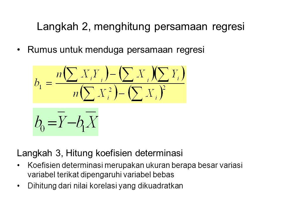 Langkah 2, menghitung persamaan regresi
