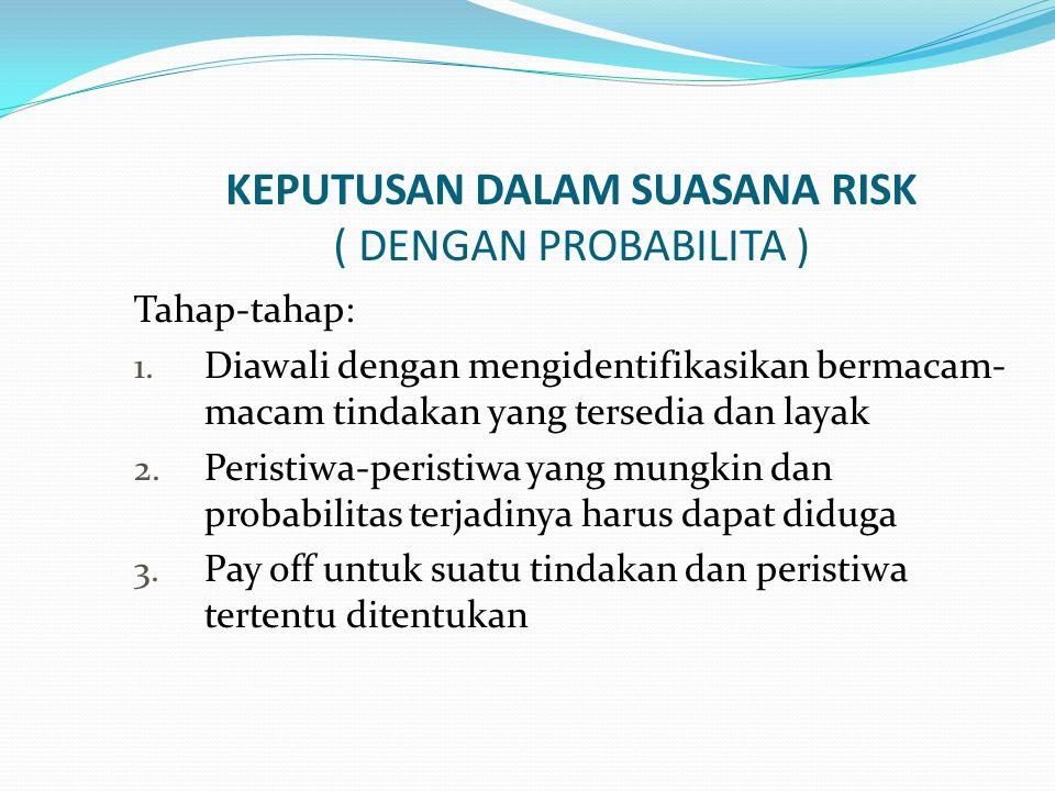 KEPUTUSAN DALAM SUASANA RISK ( DENGAN PROBABILITA )