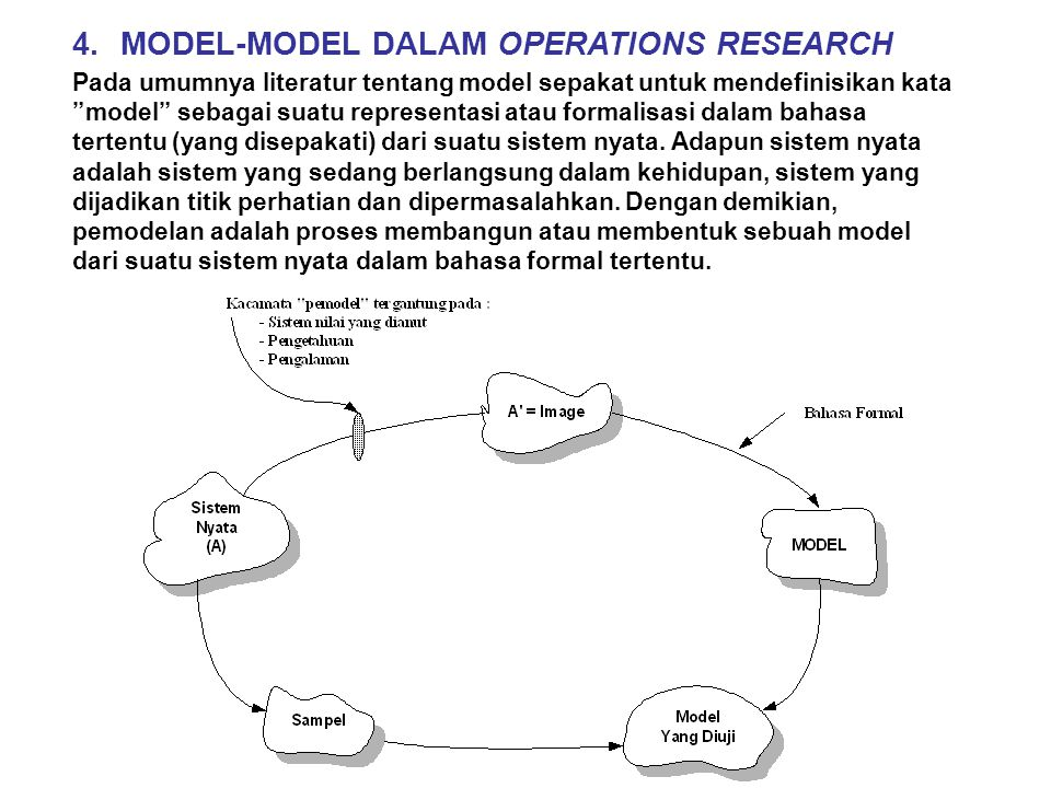 MODEL-MODEL DALAM OPERATIONS RESEARCH