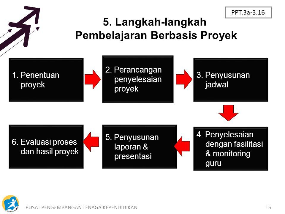 5. Langkah-langkah Pembelajaran Berbasis Proyek