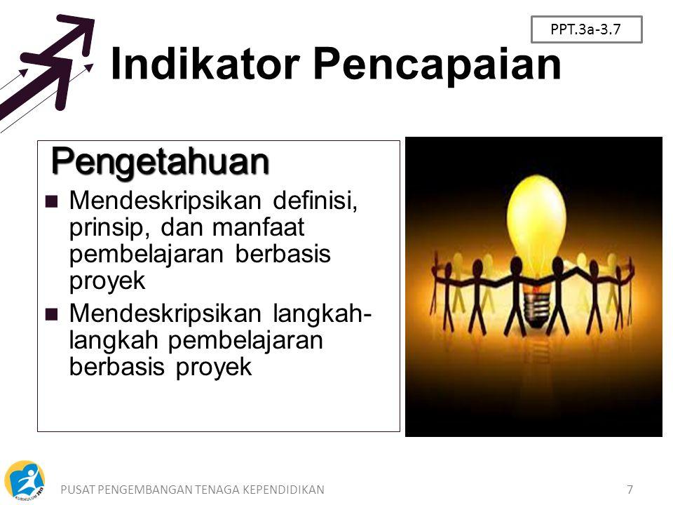 Indikator Pencapaian Pengetahuan