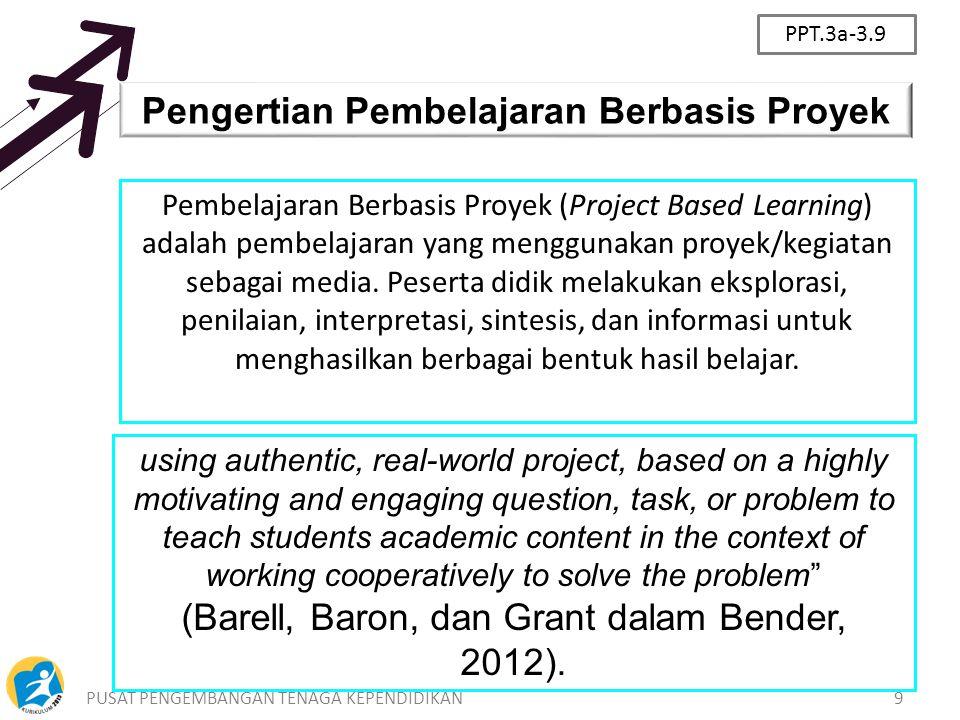 Pengertian Pembelajaran Berbasis Proyek