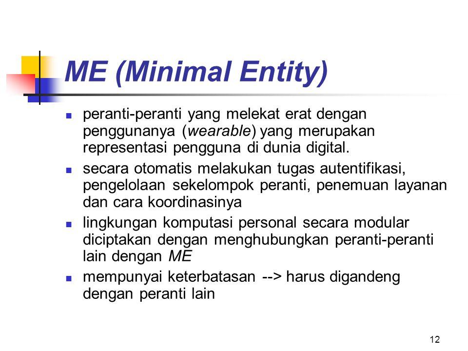 ME (Minimal Entity) peranti-peranti yang melekat erat dengan penggunanya (wearable) yang merupakan representasi pengguna di dunia digital.