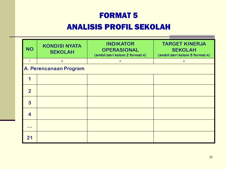 FORMAT 5 ANALISIS PROFIL SEKOLAH