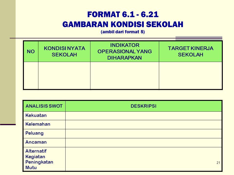 FORMAT 6.1 - 6.21 GAMBARAN KONDISI SEKOLAH (ambil dari format 5)
