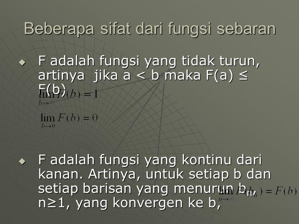 Beberapa sifat dari fungsi sebaran