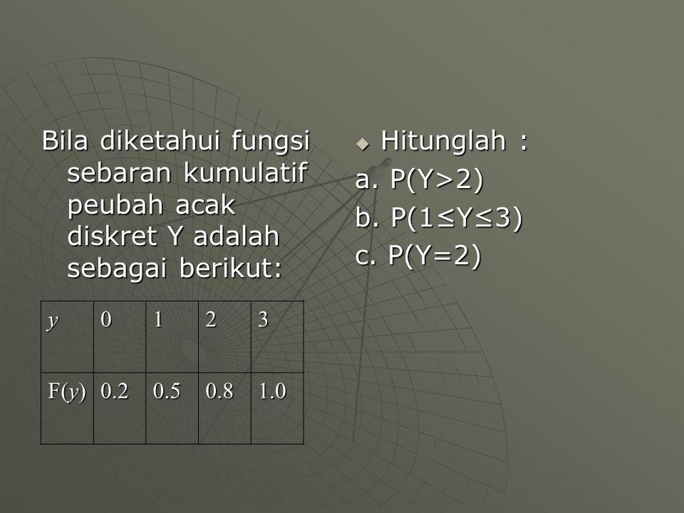 Bila diketahui fungsi sebaran kumulatif peubah acak diskret Y adalah sebagai berikut: