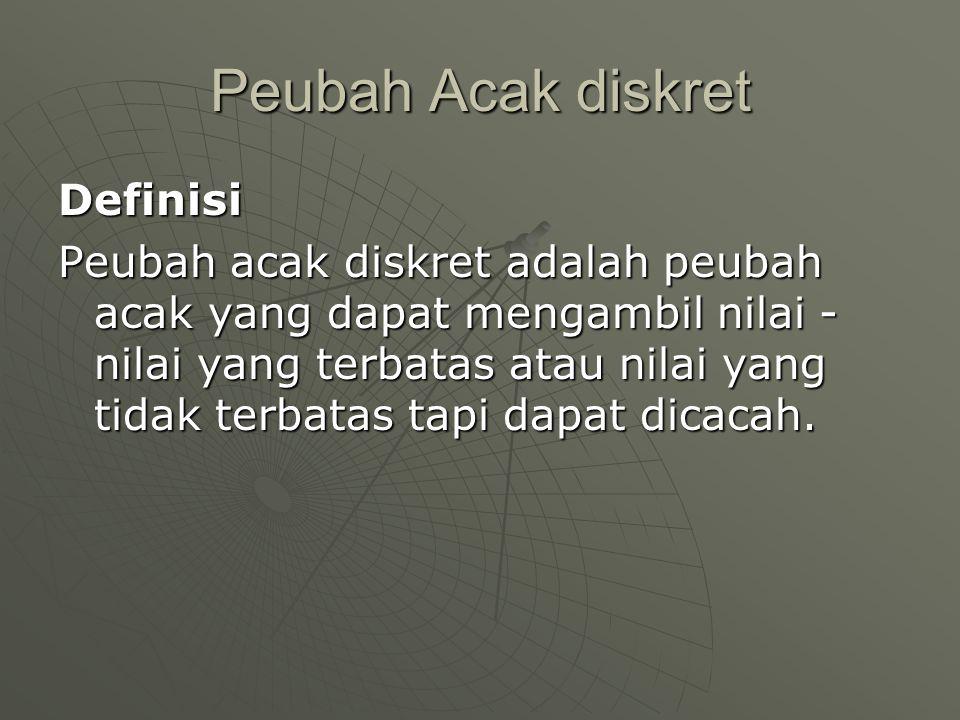 Peubah Acak diskret Definisi