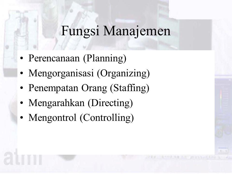 Fungsi Manajemen Perencanaan (Planning) Mengorganisasi (Organizing)