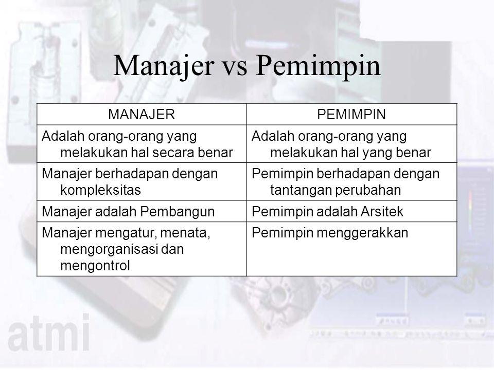 Manajer vs Pemimpin MANAJER PEMIMPIN