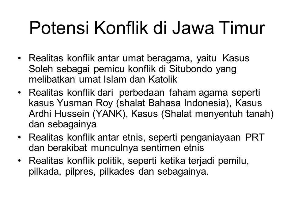 Potensi Konflik di Jawa Timur