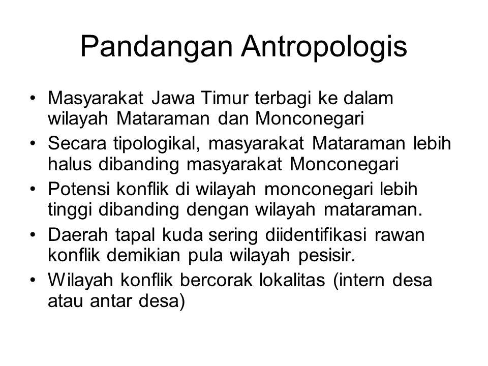 Pandangan Antropologis