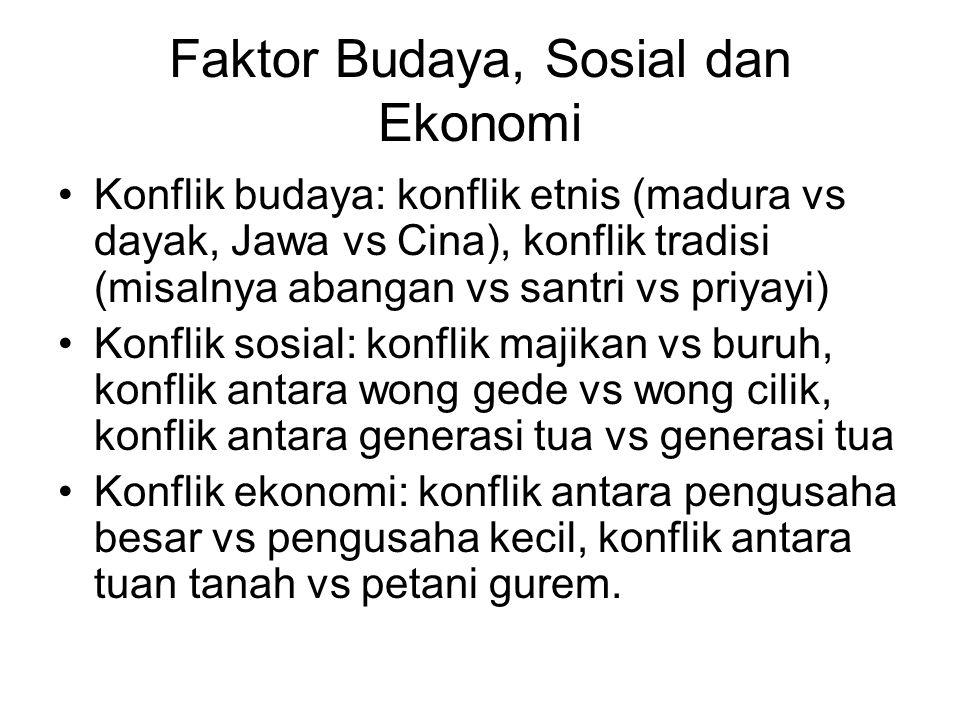 Faktor Budaya, Sosial dan Ekonomi