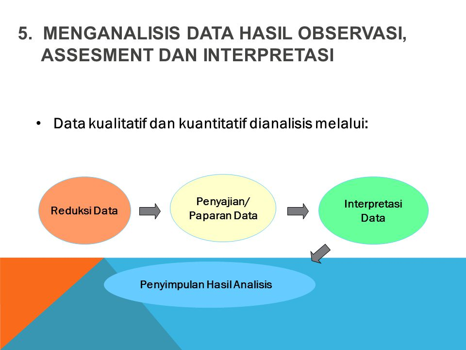 5. MENGANALISIS DATA HASIL OBSERVASI, ASSESMENT DAN INTERPRETASI
