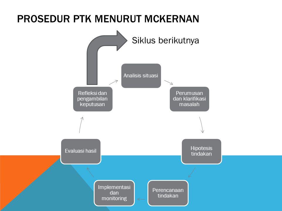 Prosedur PTK Menurut McKernan