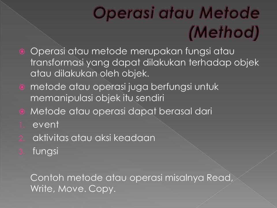Operasi atau Metode (Method)
