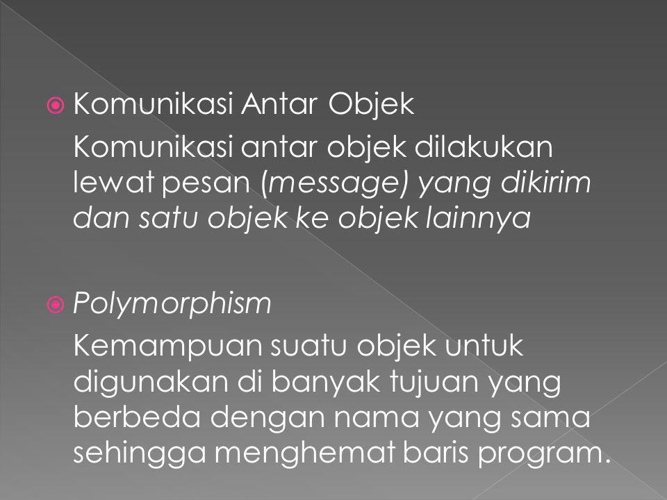 Komunikasi Antar Objek