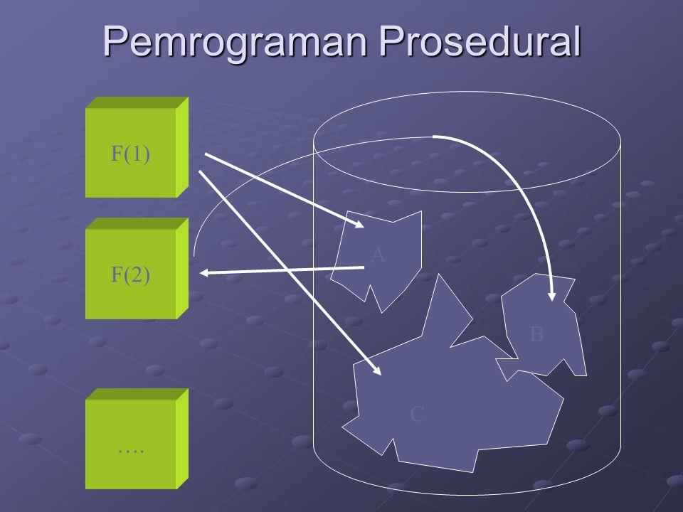 Pemrograman Prosedural