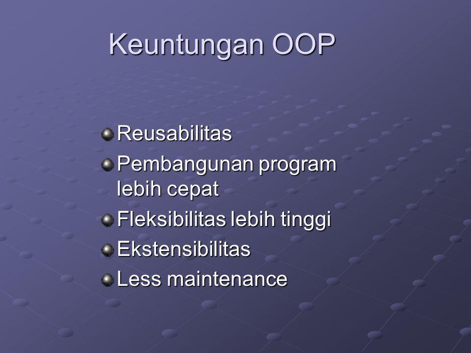 Keuntungan OOP Reusabilitas Pembangunan program lebih cepat