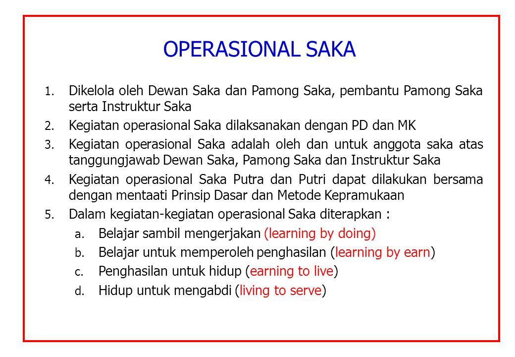 OPERASIONAL SAKA Dikelola oleh Dewan Saka dan Pamong Saka, pembantu Pamong Saka serta Instruktur Saka.