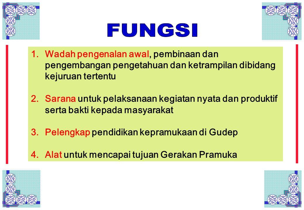 FUNGSI Wadah pengenalan awal, pembinaan dan pengembangan pengetahuan dan ketrampilan dibidang kejuruan tertentu.