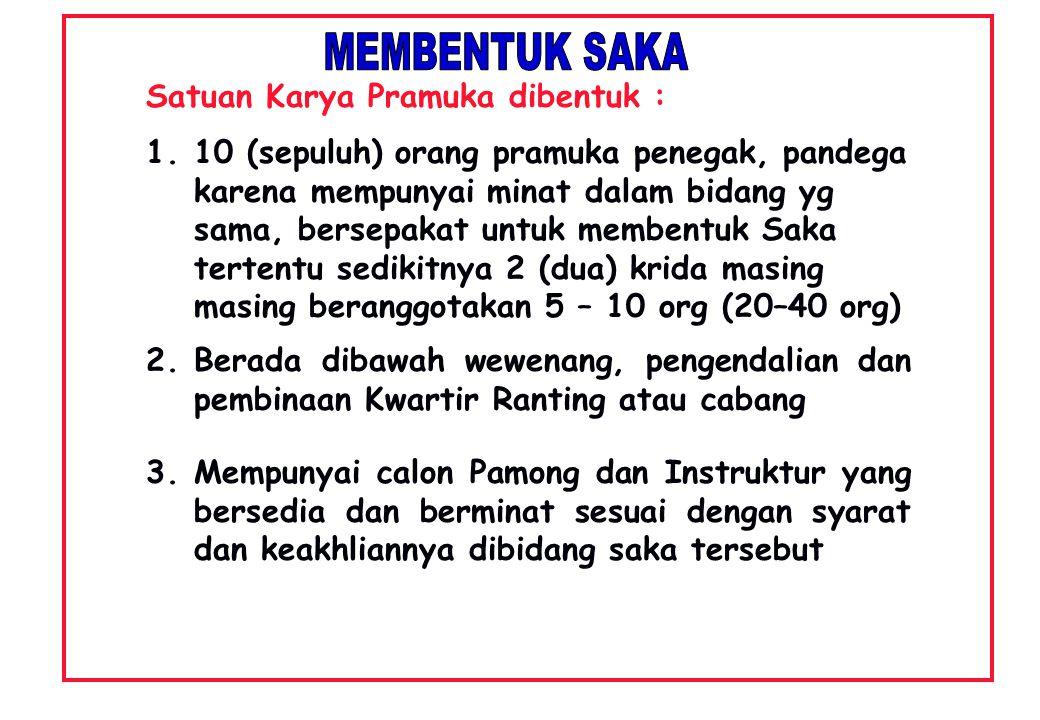 MEMBENTUK SAKA Satuan Karya Pramuka dibentuk :