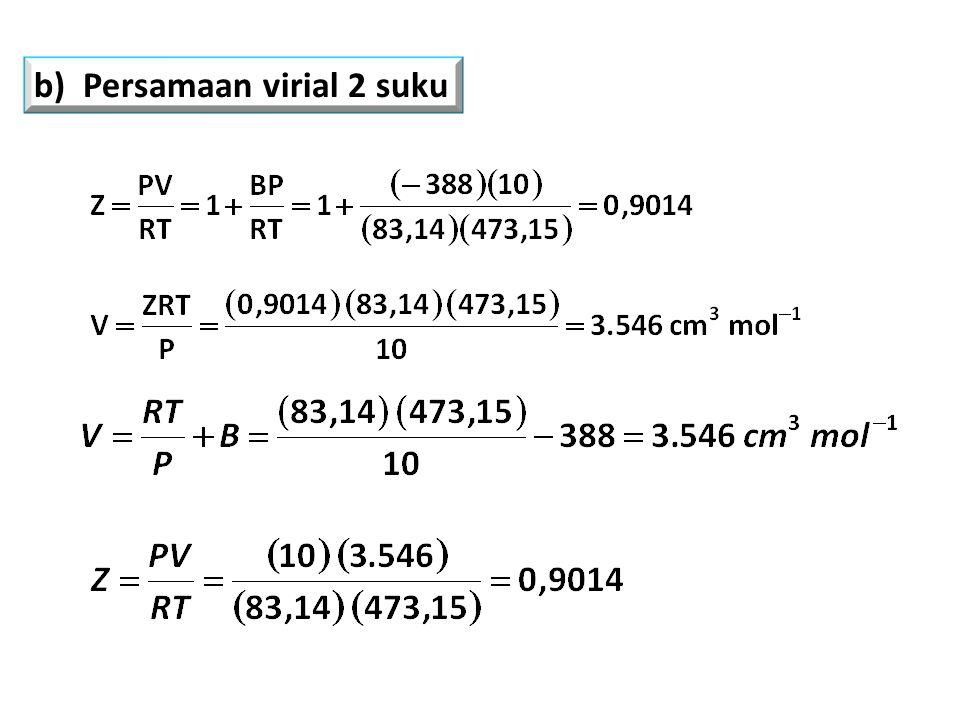 b) Persamaan virial 2 suku