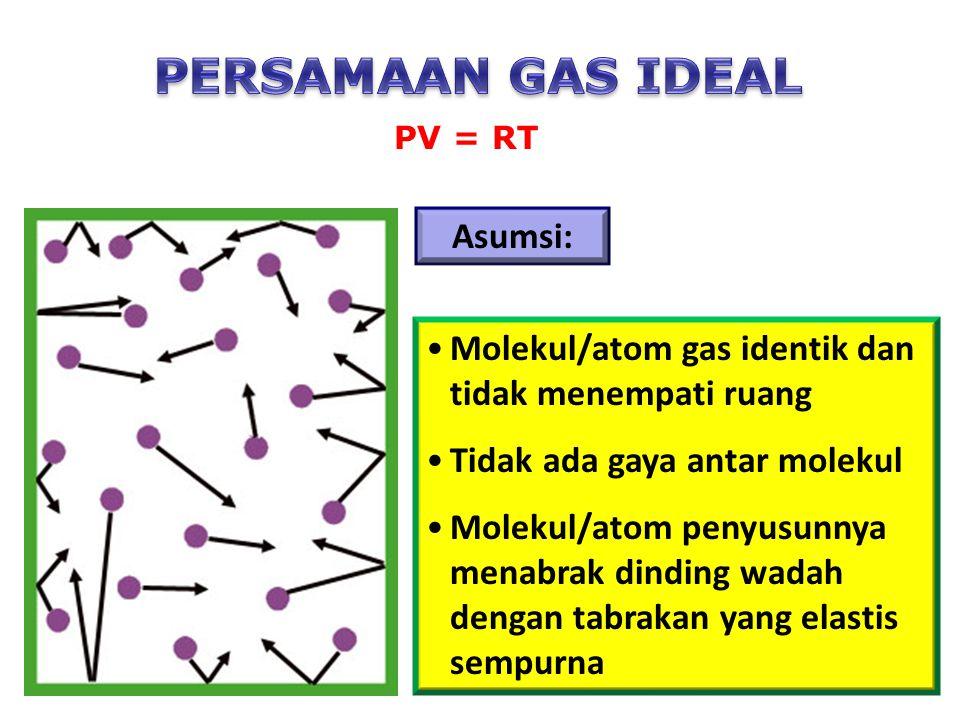 PERSAMAAN GAS IDEAL Asumsi: