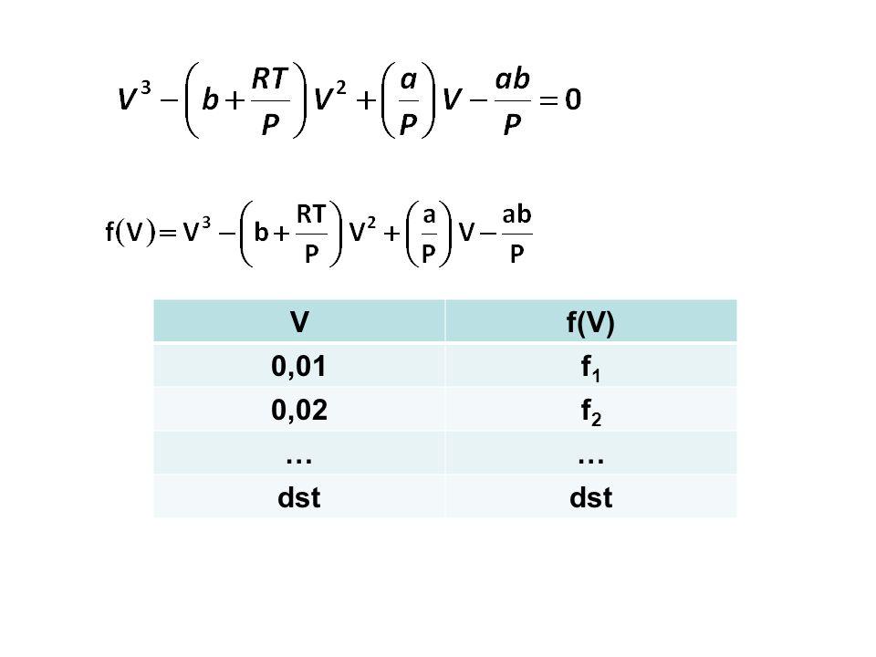V f(V) 0,01 f1 0,02 f2 … dst