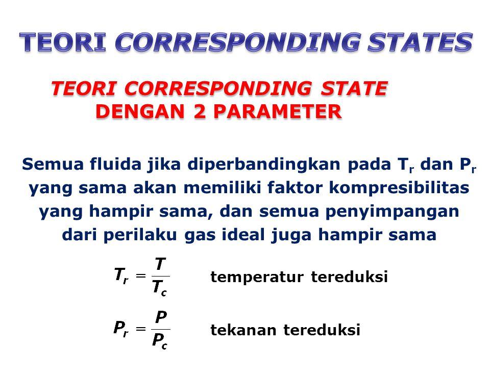 TEORI CORRESPONDING STATES