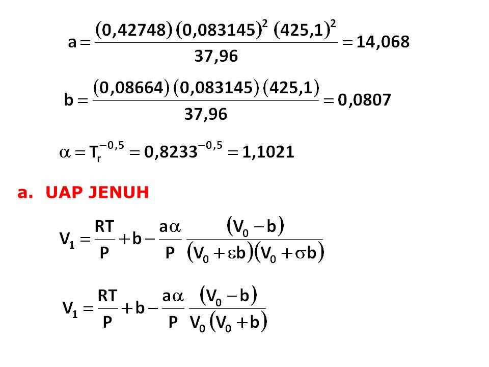 a. UAP JENUH