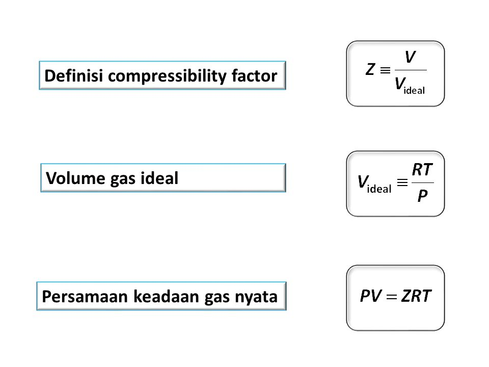 Definisi compressibility factor