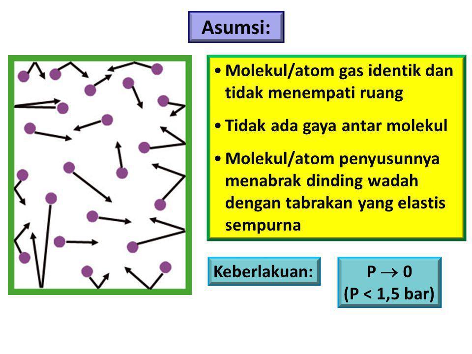 Asumsi: Molekul/atom gas identik dan tidak menempati ruang