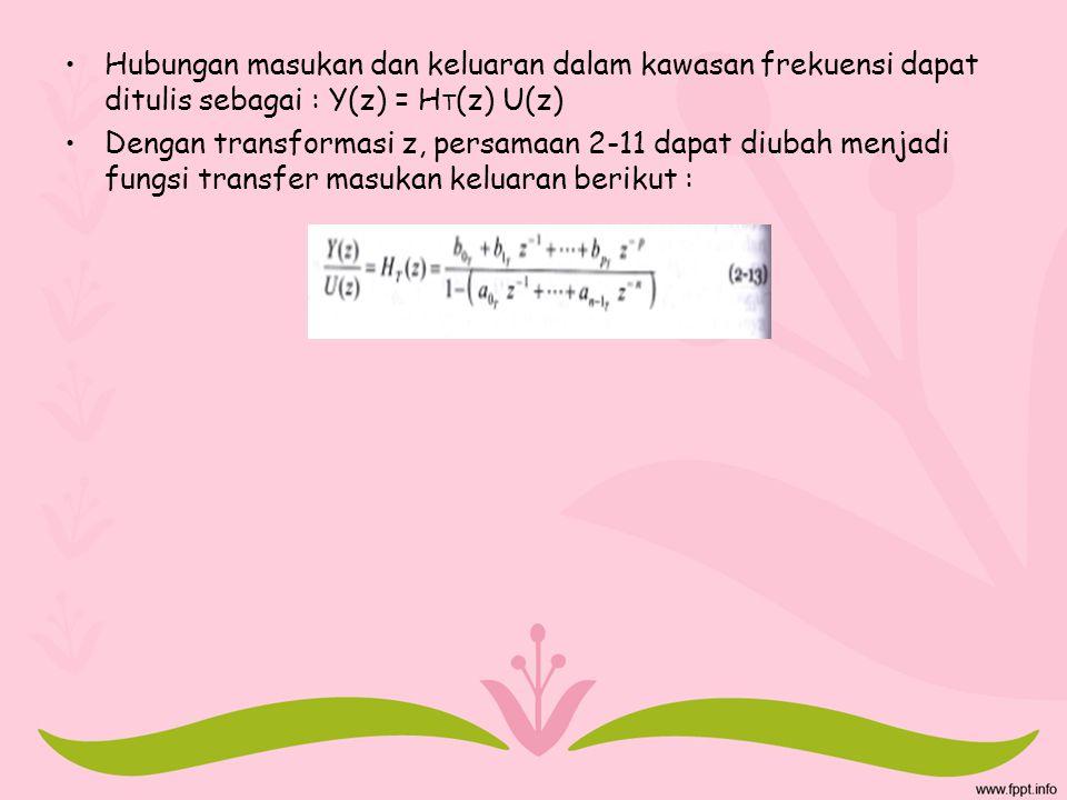 Hubungan masukan dan keluaran dalam kawasan frekuensi dapat ditulis sebagai : Y(z) = HT(z) U(z)